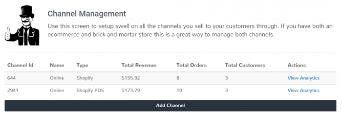 """Click the """"View Analytics"""" button to gain more insight into your POS sales."""