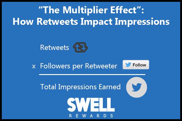 bp 15 - Twitter Retweet Infographic v2