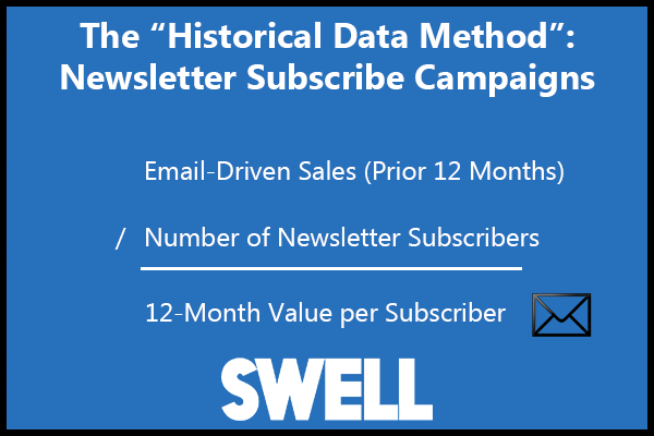 bp 16 - Newsletter subscribe Infographic swell