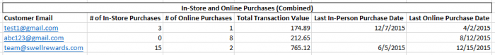 bp 25 - single customer record spreadsheet