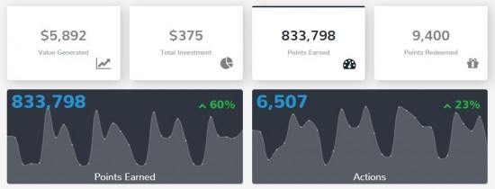 swell-dashboard-points-earned