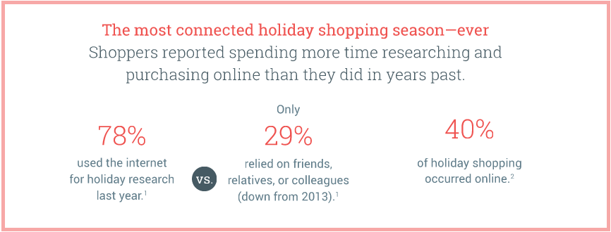 How to Convert Window Shoppers Into Loyal Customers
